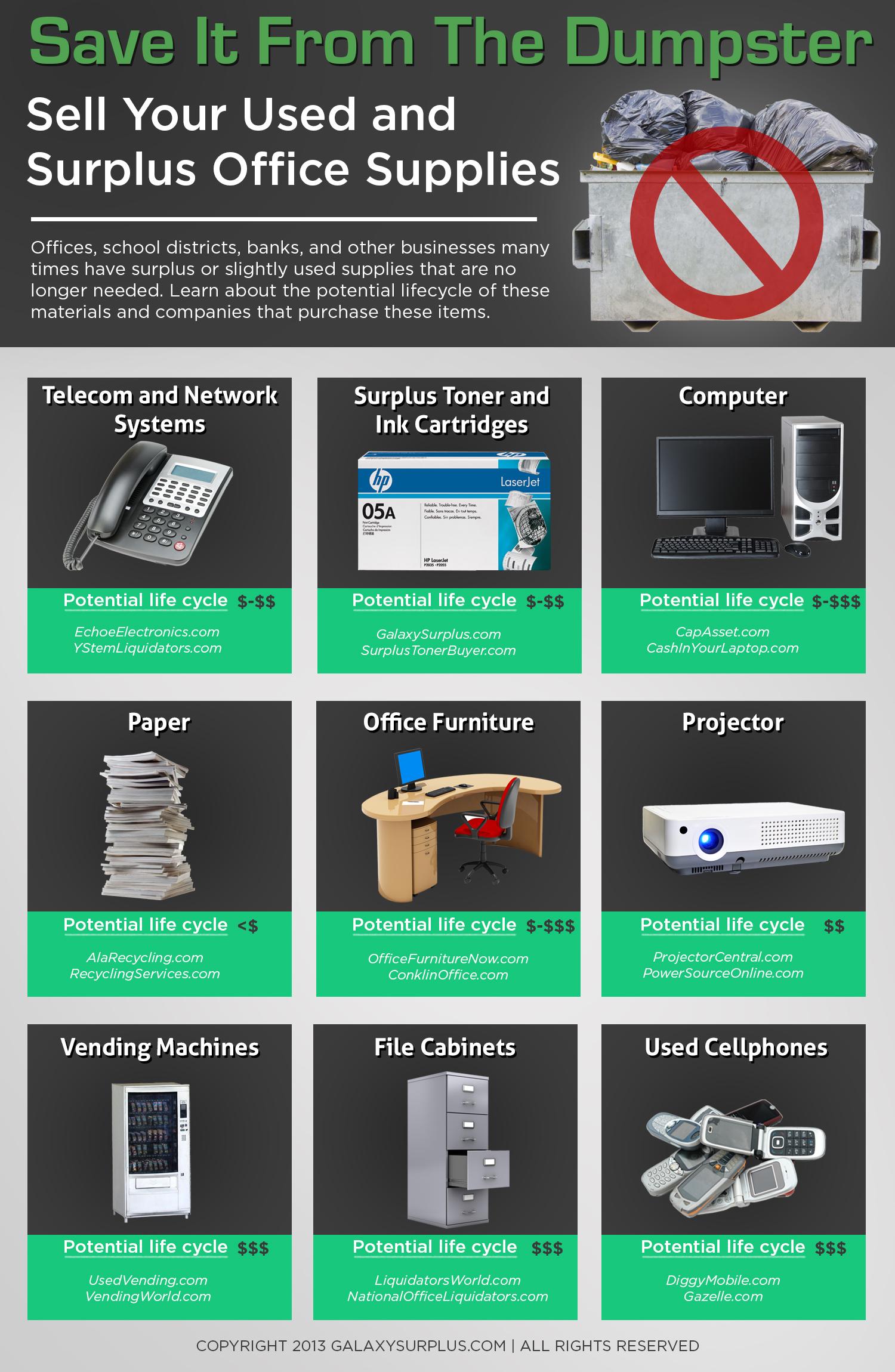 Your Surplus Office Supplies